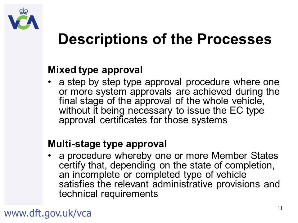 Descriptions of the Processes
