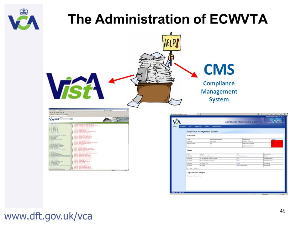 The Administration of ECWVTA
