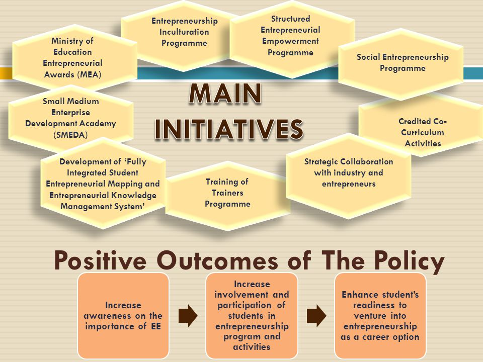 Positive Outcomes of The Policy