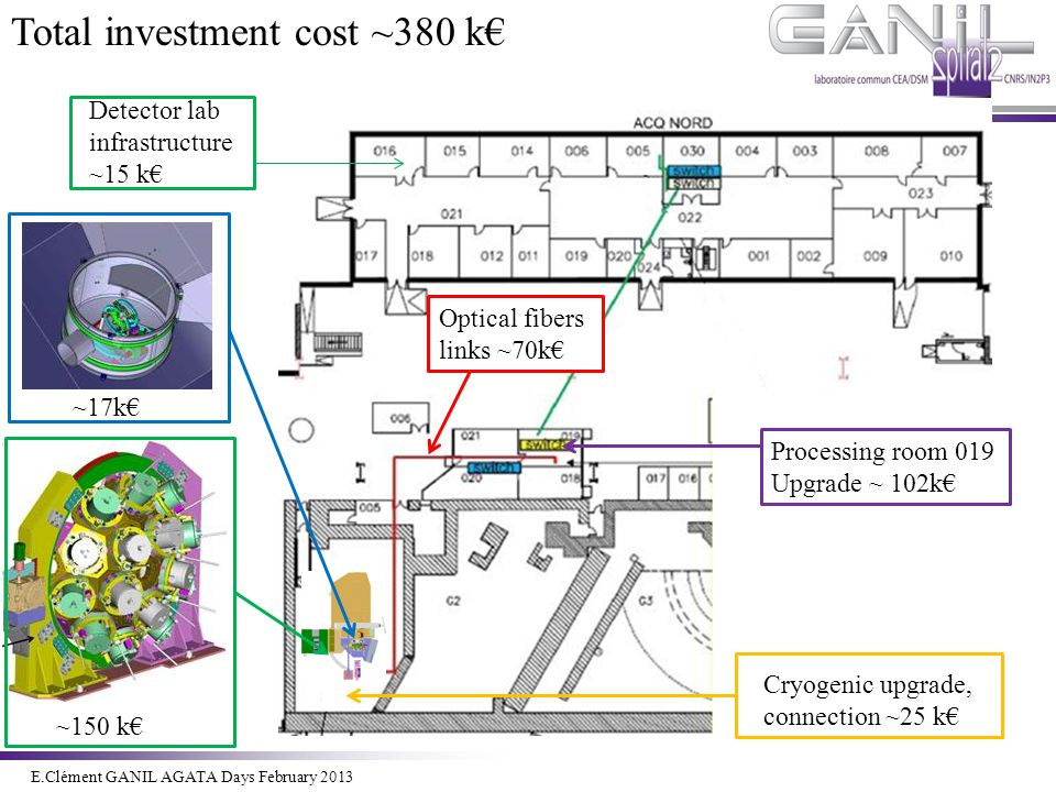 Total investment cost ~380 k€