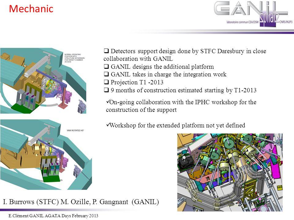 Mechanic I. Burrows (STFC) M. Ozille, P. Gangnant (GANIL)
