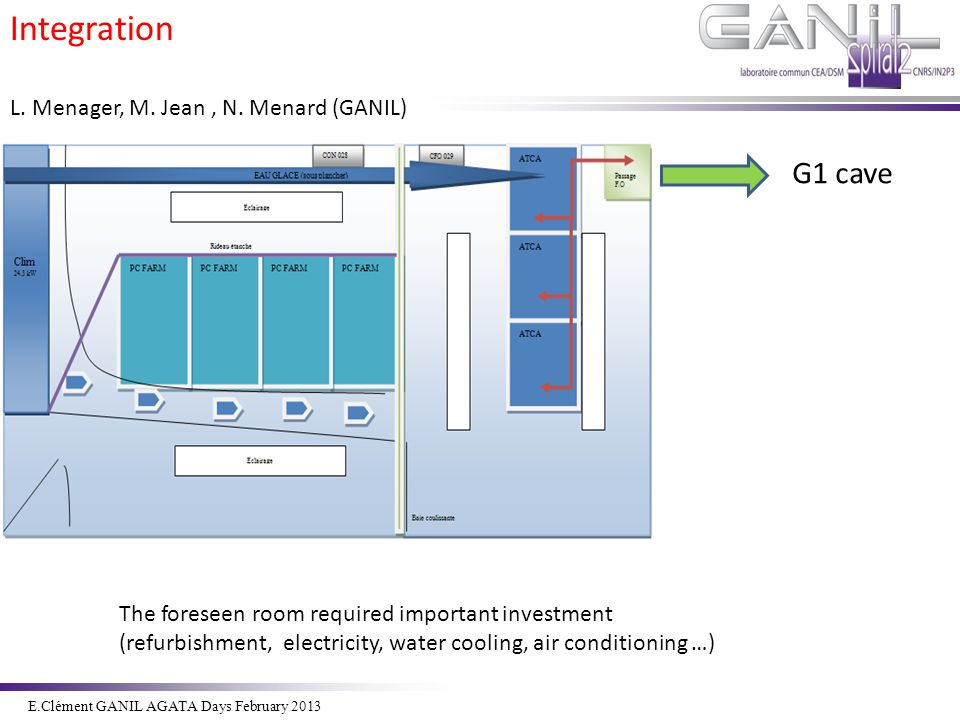 Integration G1 cave L. Menager, M. Jean , N. Menard (GANIL)