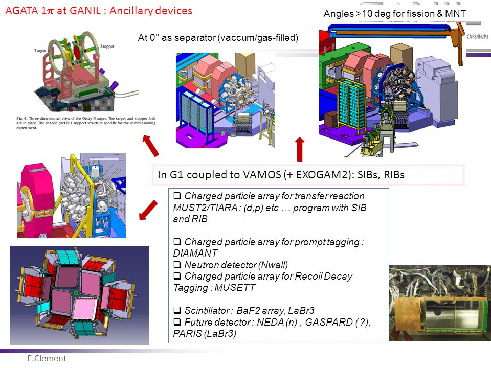 AGATA 1p at GANIL : Ancillary devices