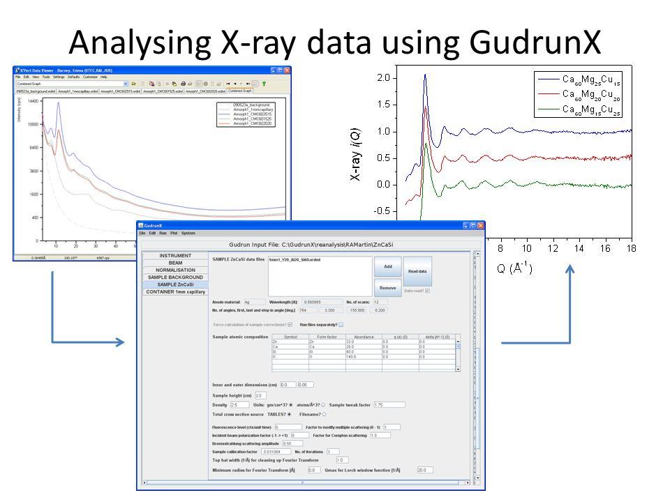 Analysing X-ray data using GudrunX