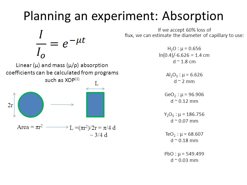 Planning an experiment: Absorption