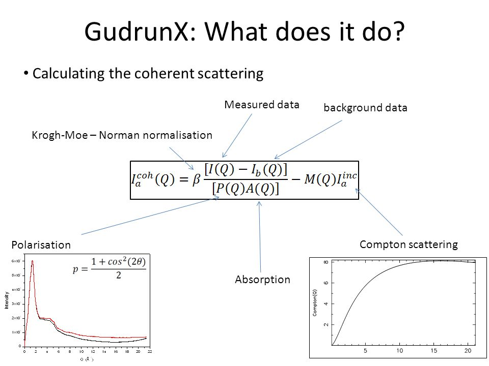 GudrunX: What does it do
