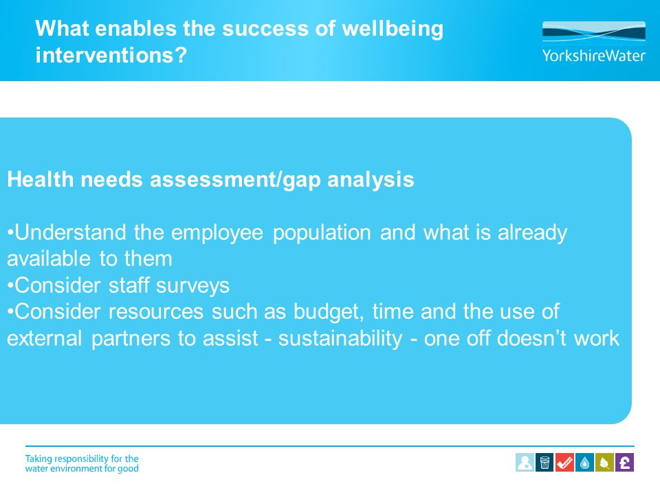 What enables the success of wellbeing interventions