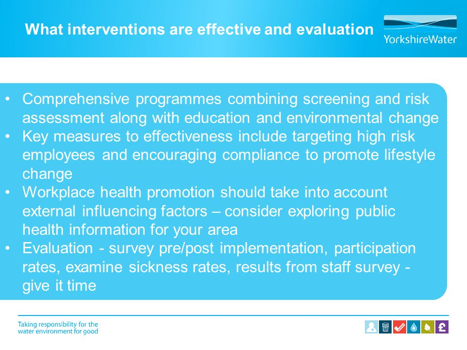What interventions are effective and evaluation