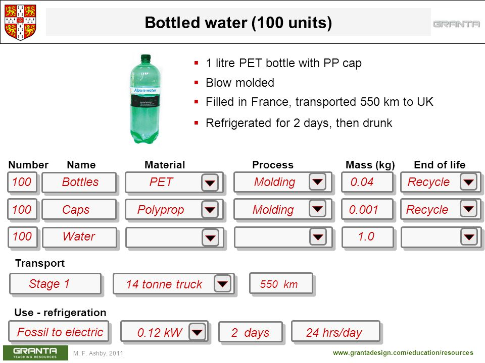 Bottled water (100 units) 1 litre PET bottle with PP cap Blow molded