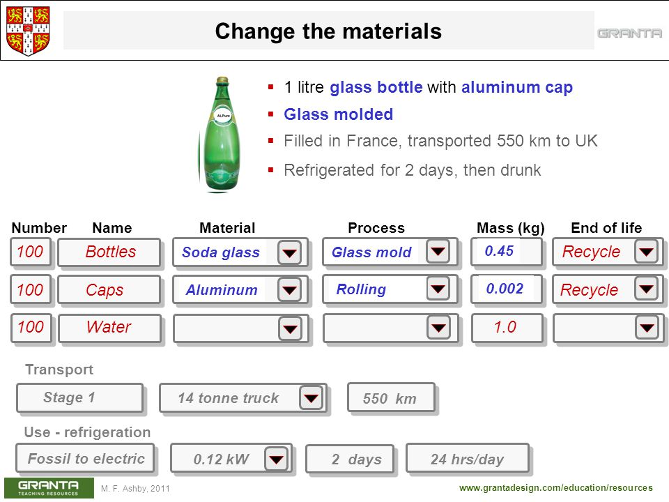 Change the materials 1 litre glass bottle with aluminum cap