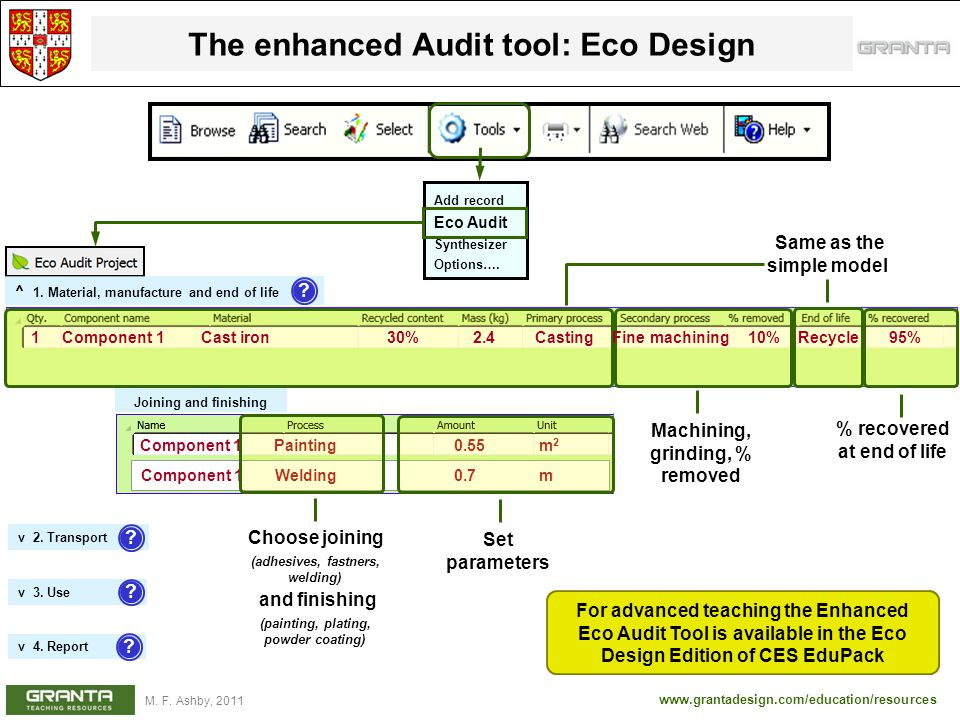 The enhanced Audit tool: Eco Design