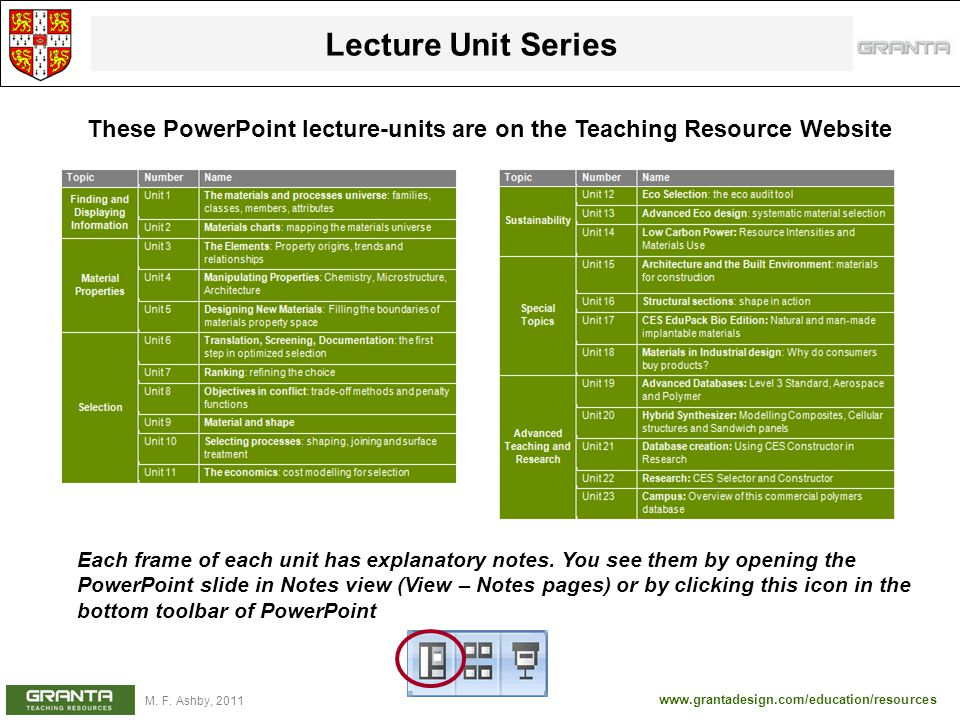 Lecture Unit Series These PowerPoint lecture-units are on the Teaching Resource Website. Here you will find the notes.