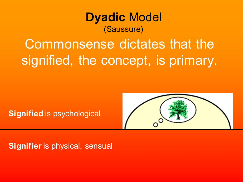 Commonsense dictates that the signified, the concept, is primary.