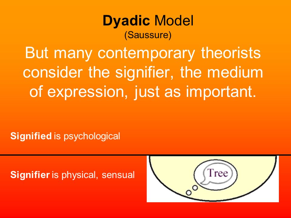 Dyadic Model (Saussure) But many contemporary theorists consider the signifier, the medium of expression, just as important.
