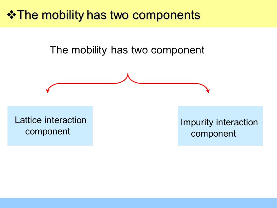 The mobility has two components