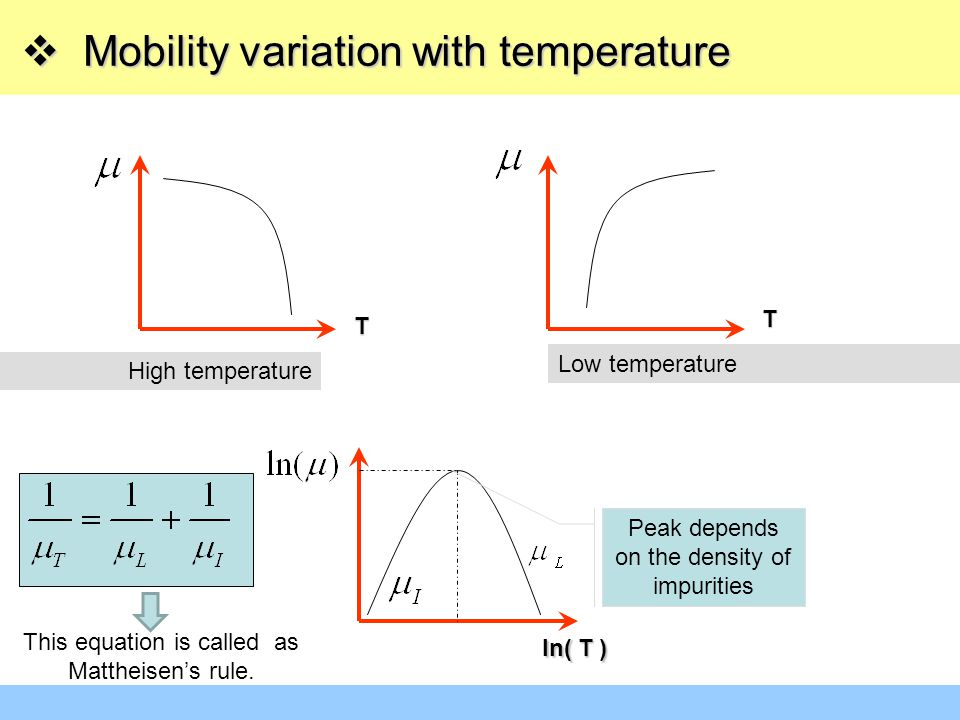 Mobility variation with temperature