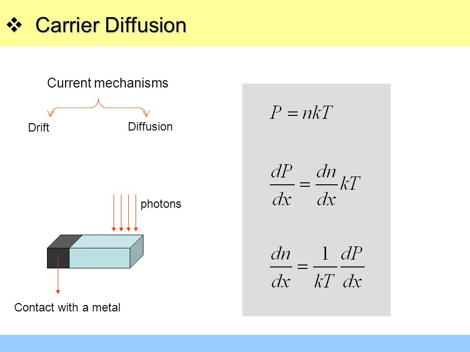 Carrier Diffusion Current mechanisms Drift Diffusion photons