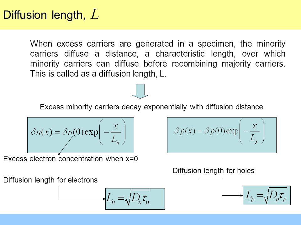 Diffusion length,