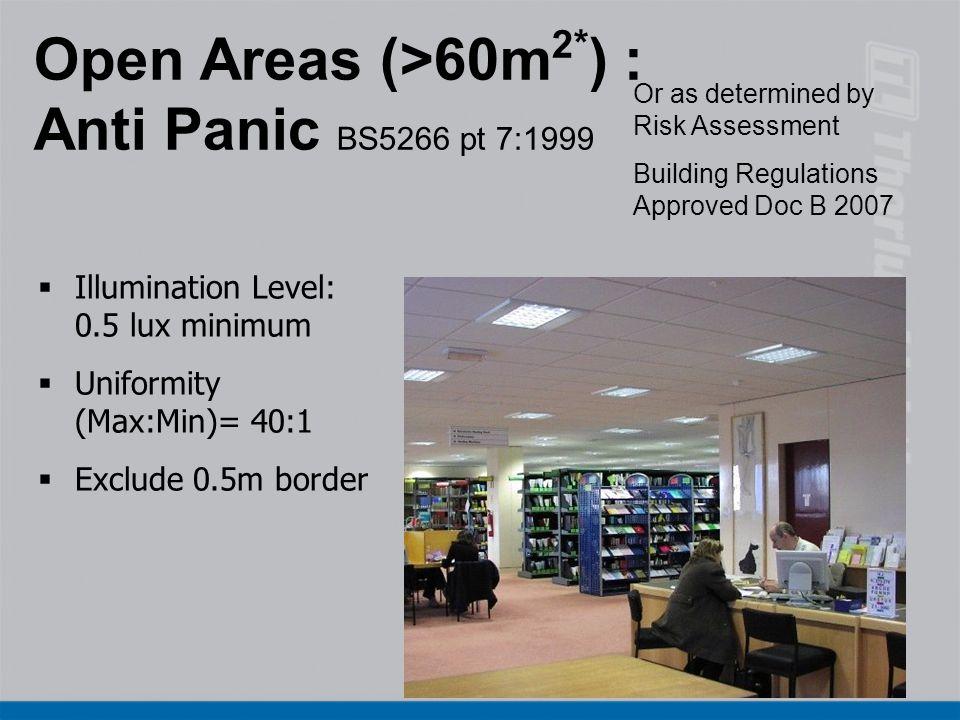 Open Areas (>60m2*) : Anti Panic BS5266 pt 7:1999