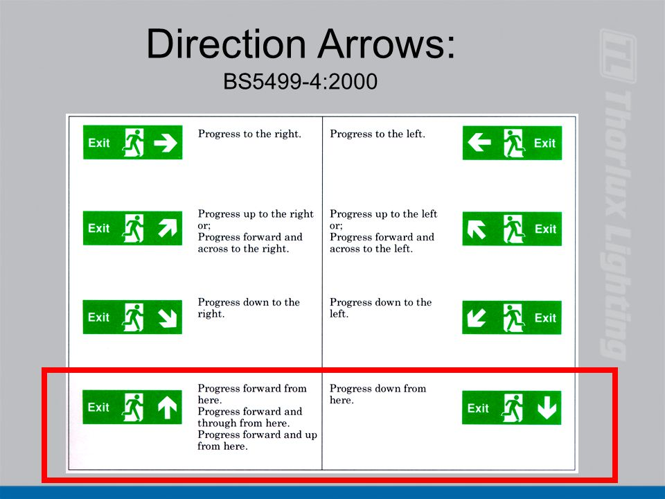 Direction Arrows: BS5499-4:2000