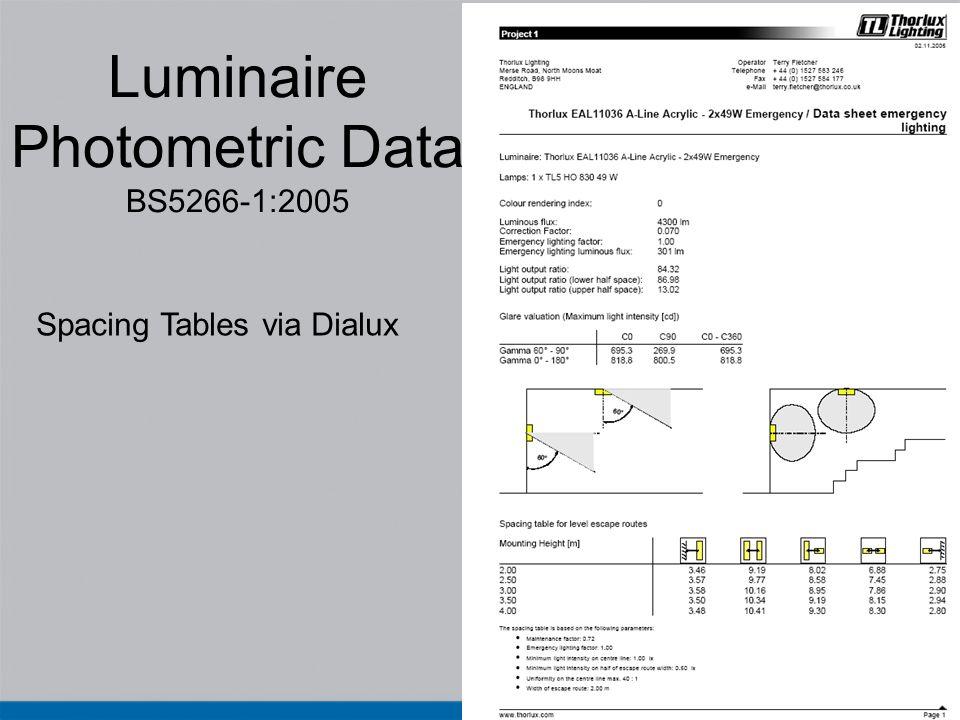 Luminaire Photometric Data BS5266-1:2005