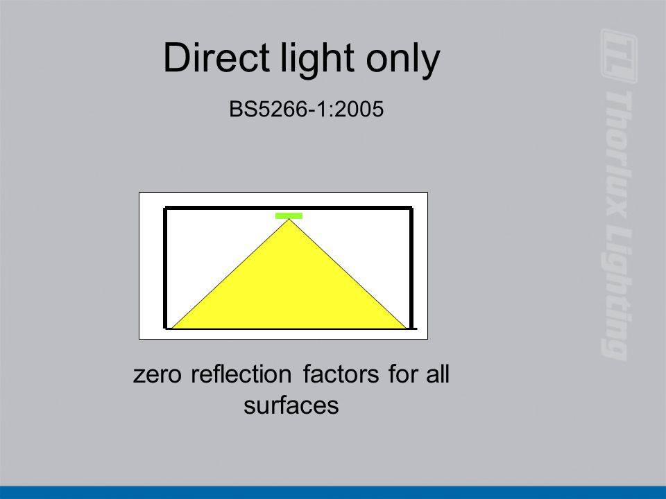 zero reflection factors for all surfaces