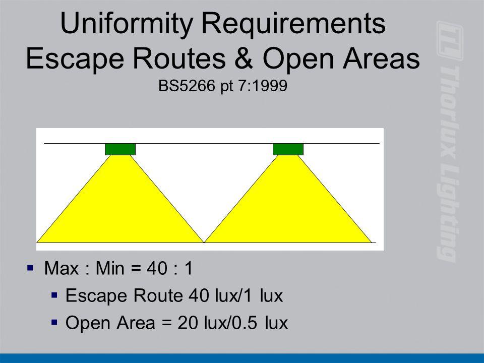 Uniformity Requirements Escape Routes & Open Areas BS5266 pt 7:1999