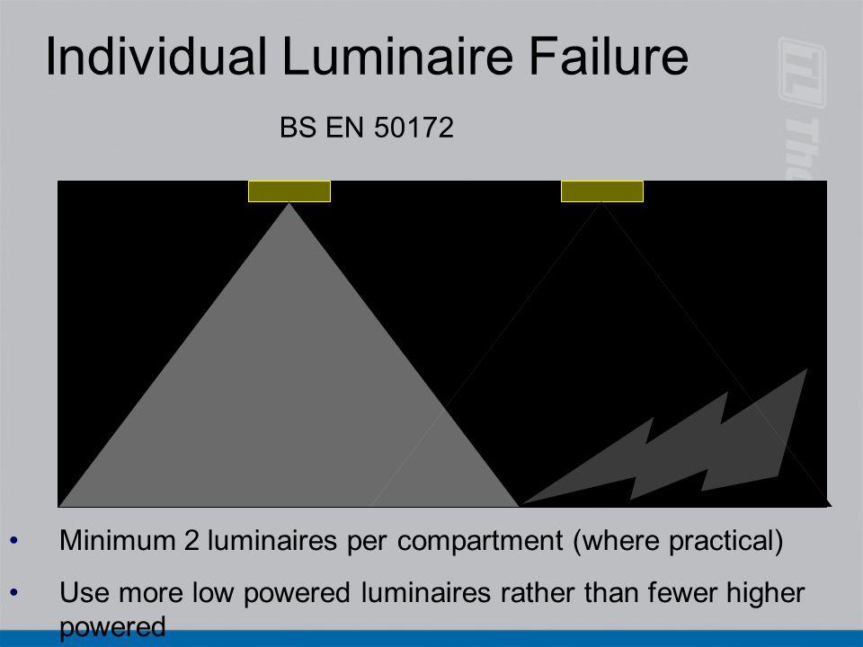 Individual Luminaire Failure BS EN 50172