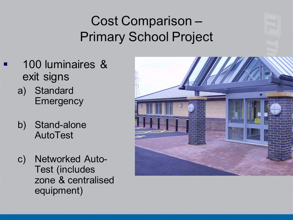 Cost Comparison – Primary School Project