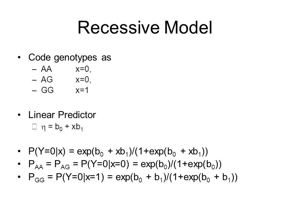 Recessive Model Code genotypes as Linear Predictor