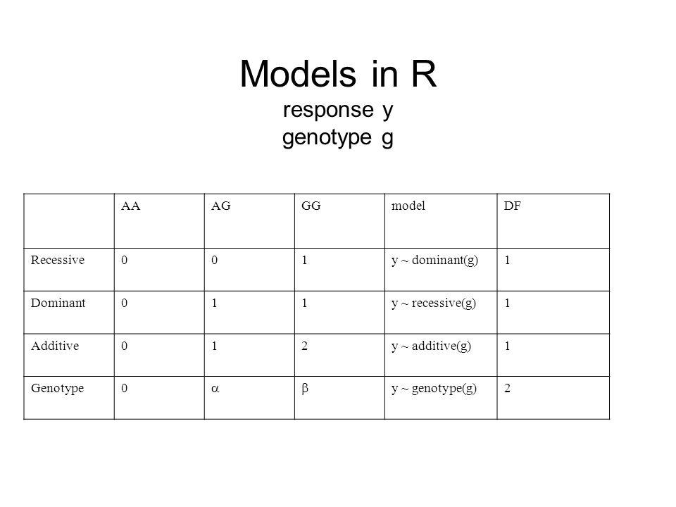 Models in R response y genotype g