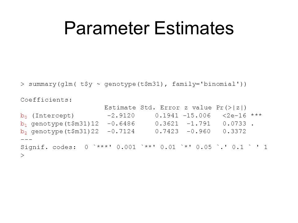 Parameter Estimates > summary(glm( t$y ~ genotype(t$m31), family= binomial )) Coefficients: Estimate Std. Error z value Pr(>|z|)