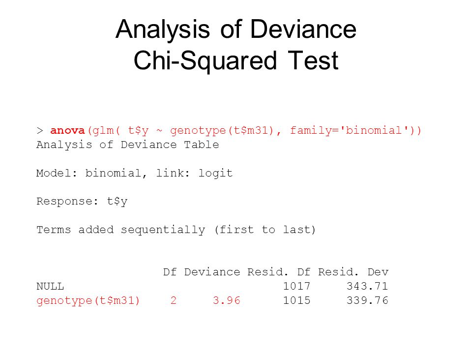 Analysis of Deviance Chi-Squared Test