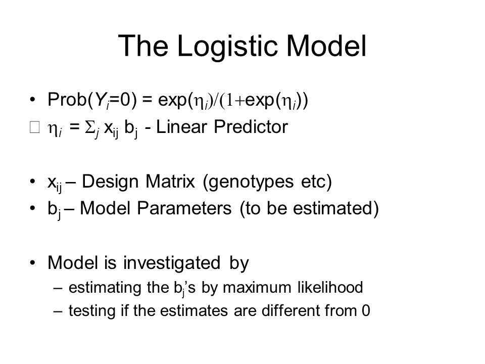 The Logistic Model Prob(Yi=0) = exp(hi)/(1+exp(hi))
