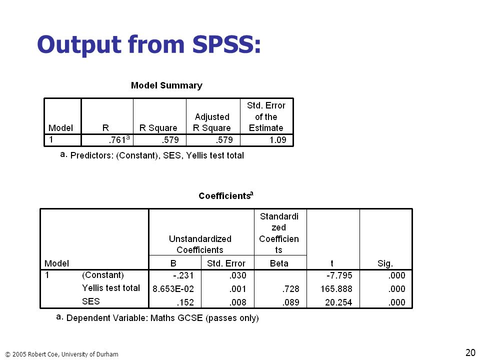 Output from SPSS: © 2005 Robert Coe, University of Durham