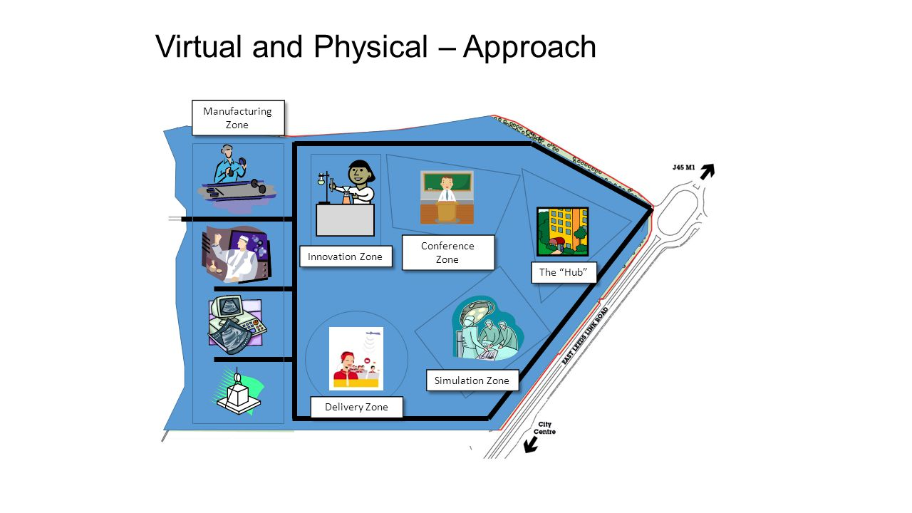 Virtual and Physical – Approach