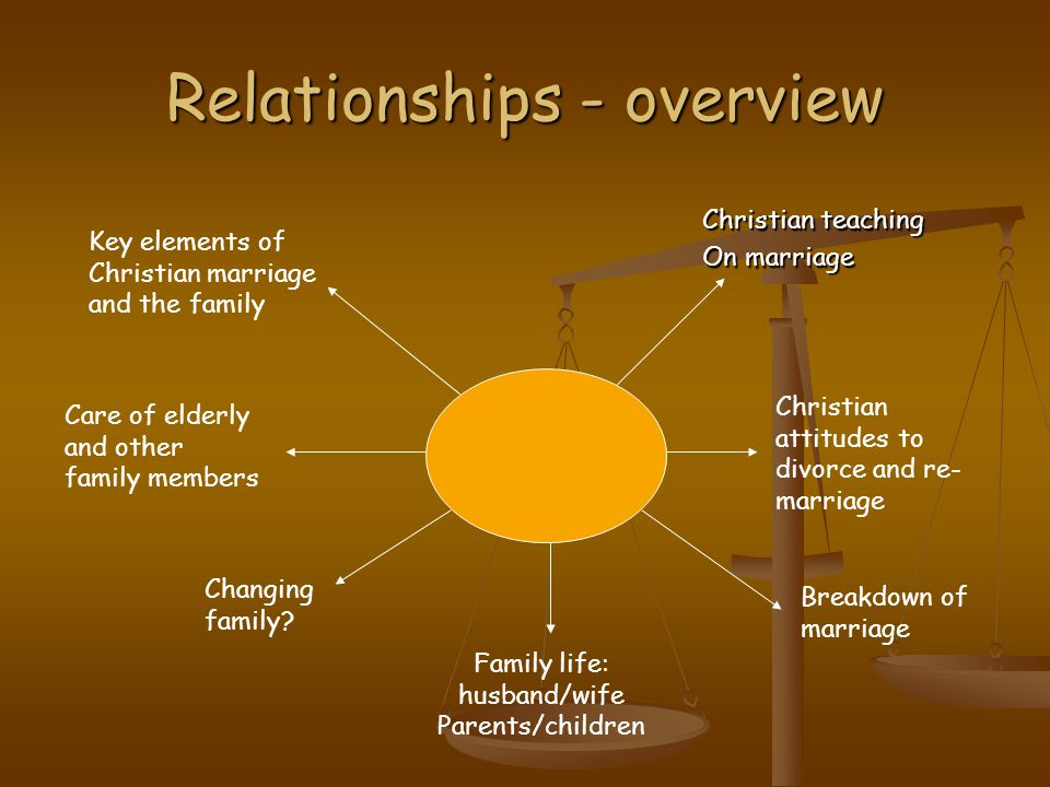 Relationships - overview