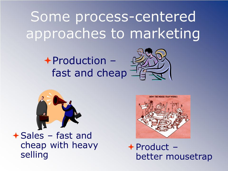 Some process-centered approaches to marketing