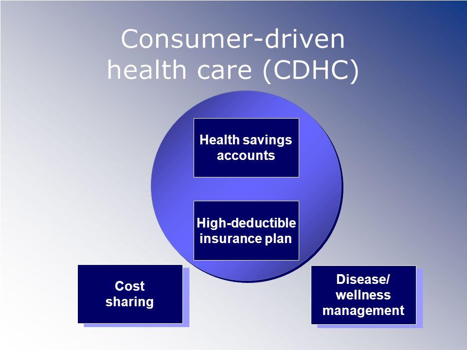 Consumer-driven health care (CDHC)