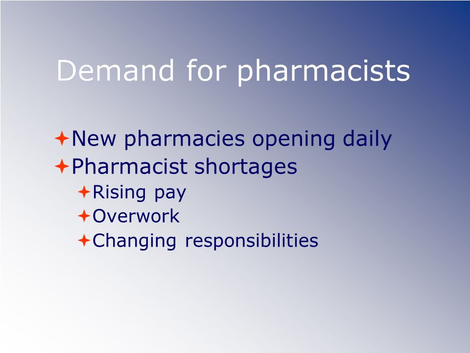 Demand for pharmacists