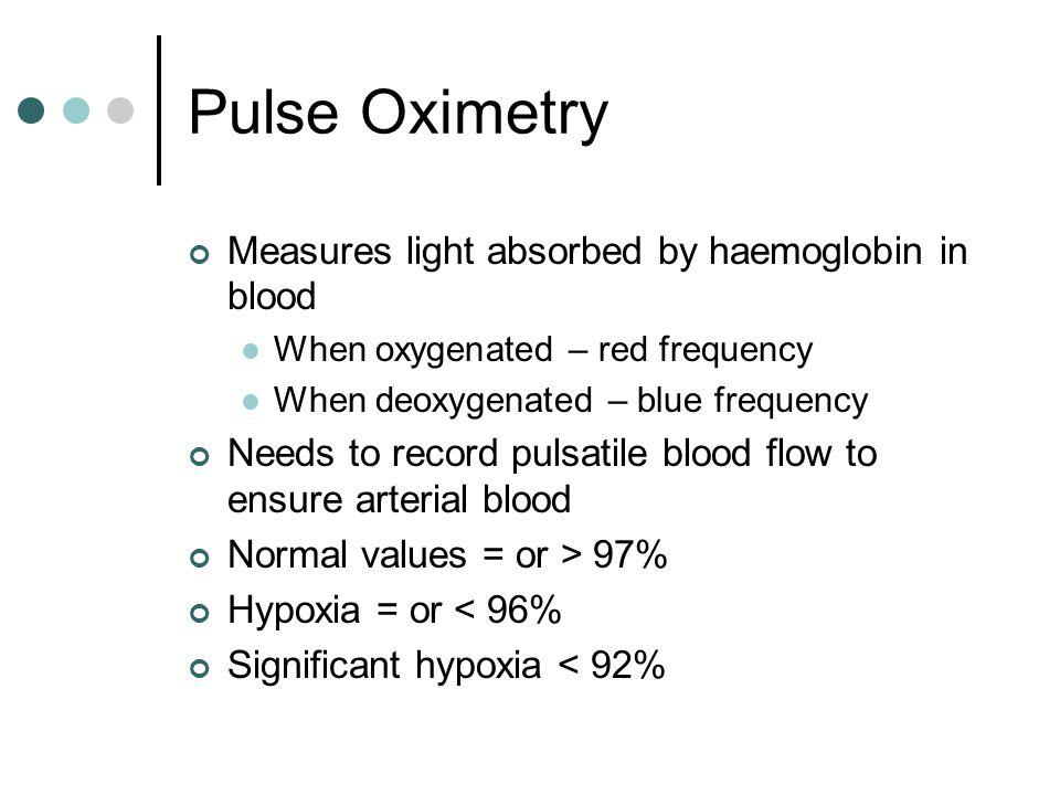 Pulse Oximetry Measures light absorbed by haemoglobin in blood