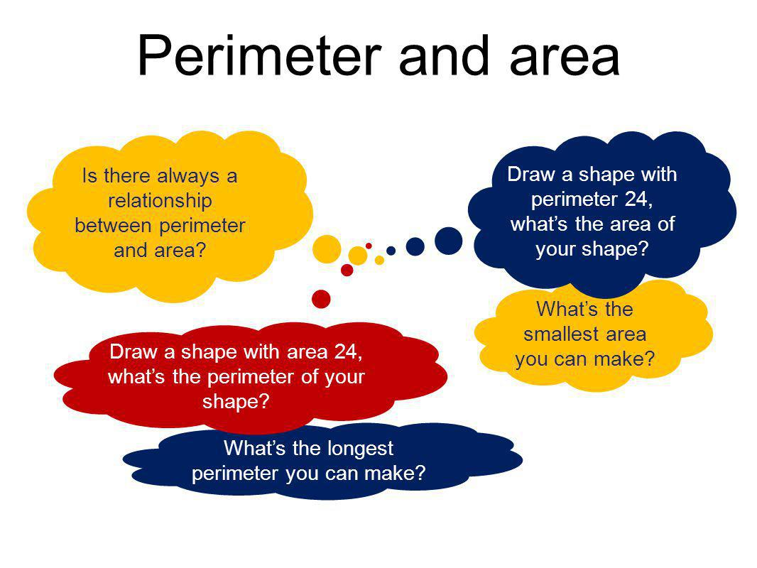 Perimeter and area Is there always a relationship between perimeter and area Draw a shape with perimeter 24, what's the area of your shape