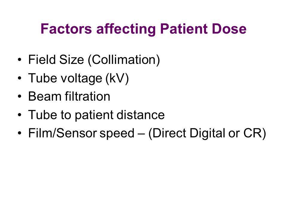 Factors affecting Patient Dose