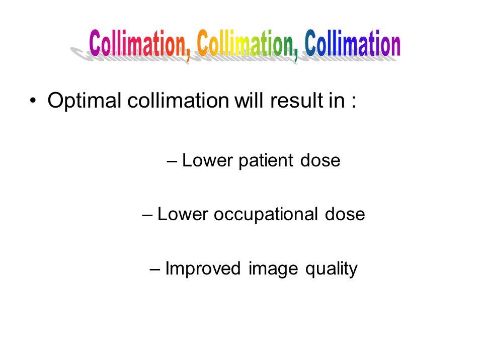 Collimation, Collimation, Collimation