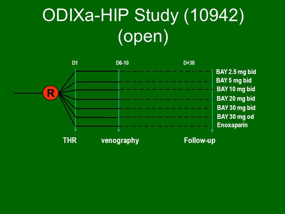 ODIXa-HIP Study (10942) (open)