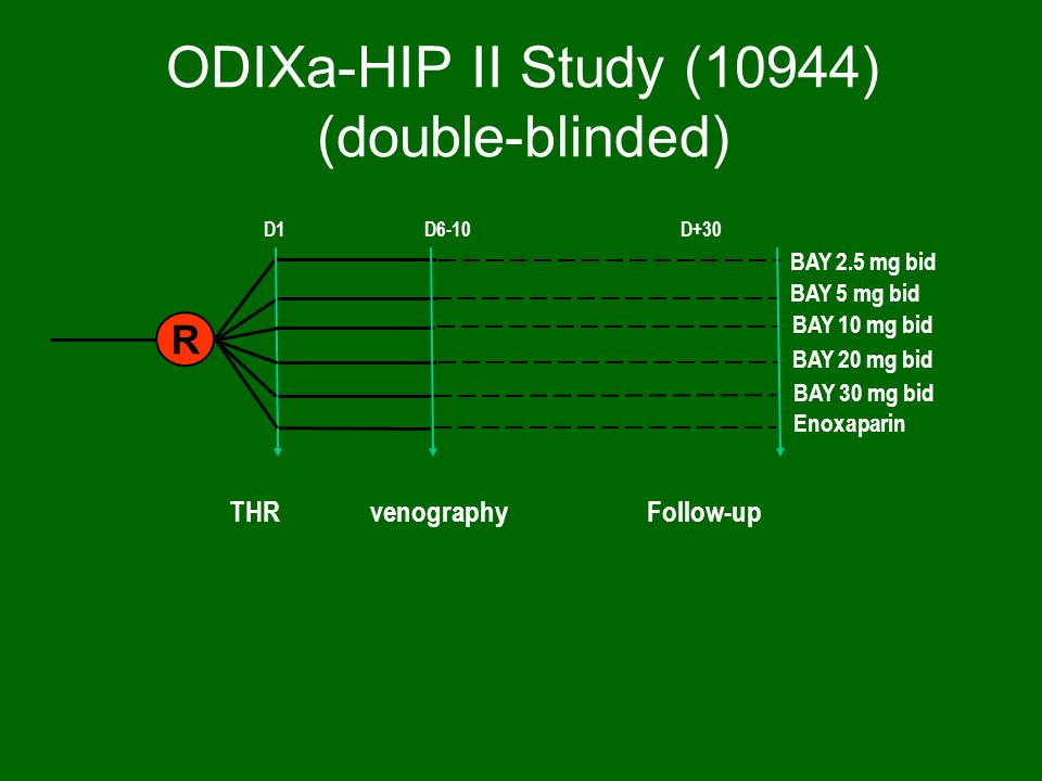 ODIXa-HIP II Study (10944) (double-blinded)