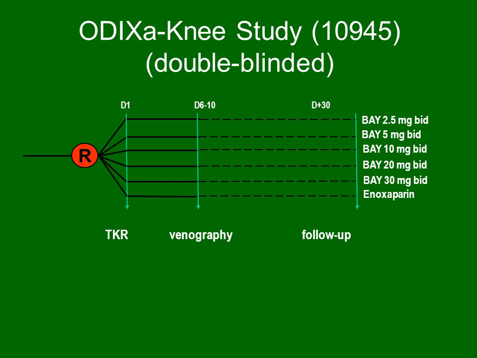 ODIXa-Knee Study (10945) (double-blinded)