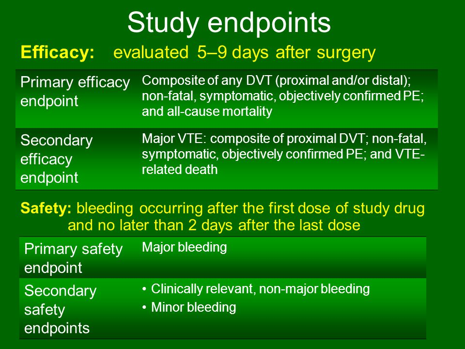 Study endpoints Efficacy: evaluated 5–9 days after surgery