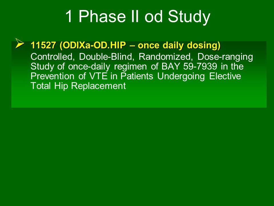 1 Phase II od Study 11527 (ODIXa-OD.HIP – once daily dosing)