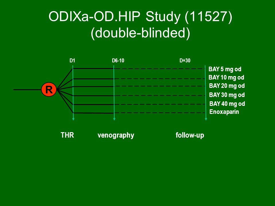 ODIXa-OD.HIP Study (11527) (double-blinded)
